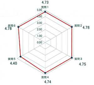 f:id:takahikonojima:20140505104834p:plain