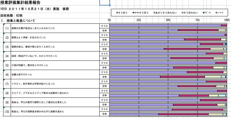 f:id:takahikonojima:20140505105548p:plain