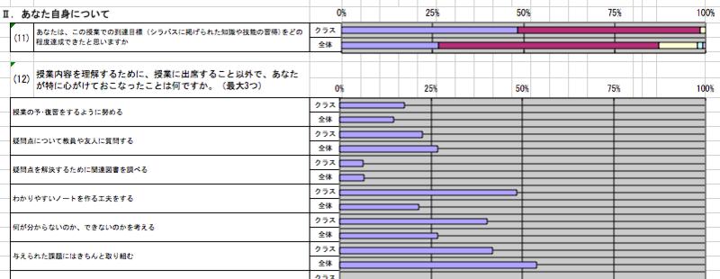 f:id:takahikonojima:20140505105558p:plain
