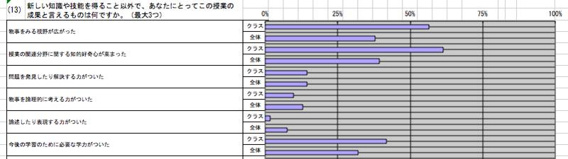 f:id:takahikonojima:20140505105609p:plain