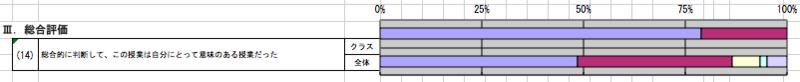 f:id:takahikonojima:20140505105618p:plain