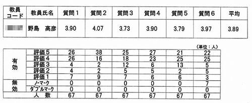f:id:takahikonojima:20140505110411j:plain