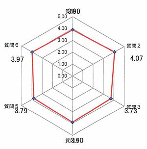 f:id:takahikonojima:20140505110416j:plain