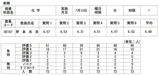 f:id:takahikonojima:20140505121953p:plain