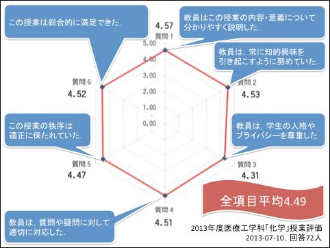 f:id:takahikonojima:20140505122007p:plain