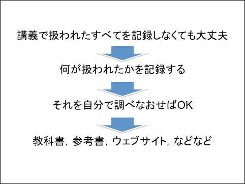 f:id:takahikonojima:20140515153644p:plain
