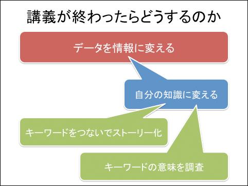 f:id:takahikonojima:20140515153659p:plain