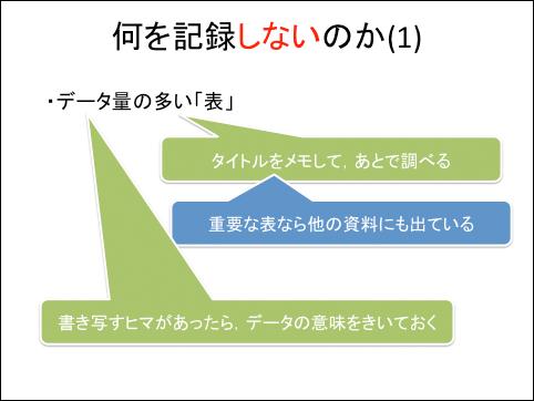f:id:takahikonojima:20140515153709p:plain