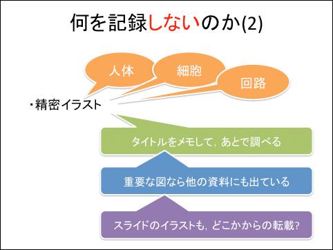 f:id:takahikonojima:20140515153715p:plain