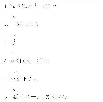 f:id:takahikonojima:20140527154134p:plain