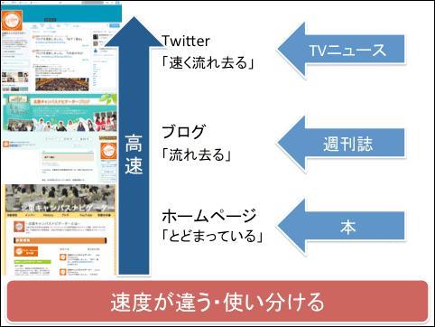 f:id:takahikonojima:20140617162513p:plain