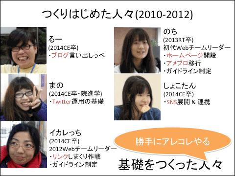 f:id:takahikonojima:20140830222937p:plain