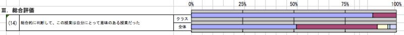 f:id:takahikonojima:20141124211743p:plain