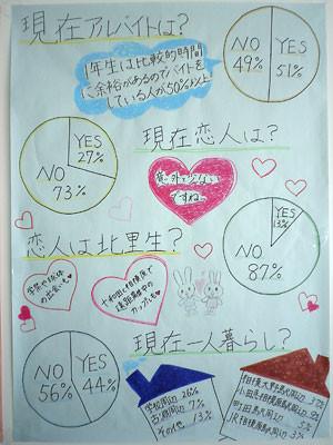 f:id:takahikonojima:20141201235824j:plain