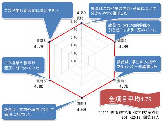 f:id:takahikonojima:20150428145459p:plain