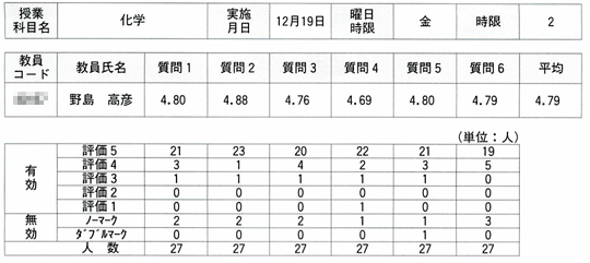 f:id:takahikonojima:20150428145514p:plain