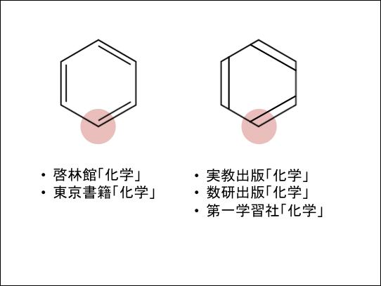 f:id:takahikonojima:20151116134157p:plain