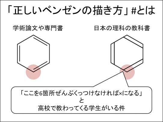 f:id:takahikonojima:20151116163958j:plain