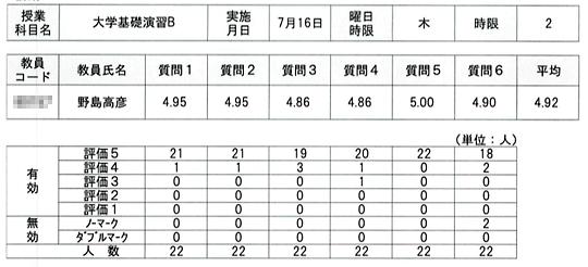 f:id:takahikonojima:20160810180452p:plain