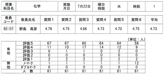 f:id:takahikonojima:20160810181151p:plain