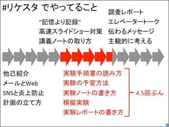 f:id:takahikonojima:20170217174137p:plain