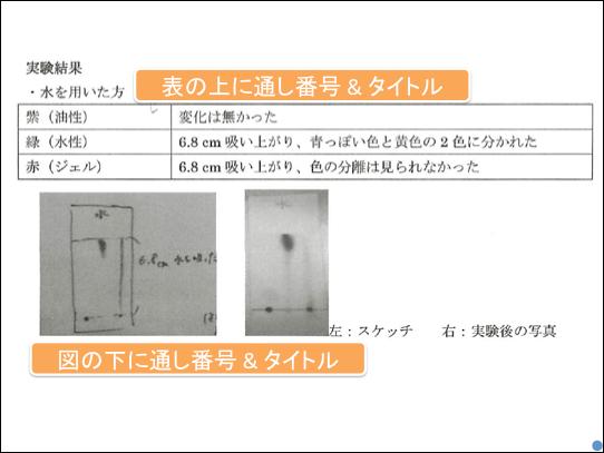 f:id:takahikonojima:20170217174416p:plain