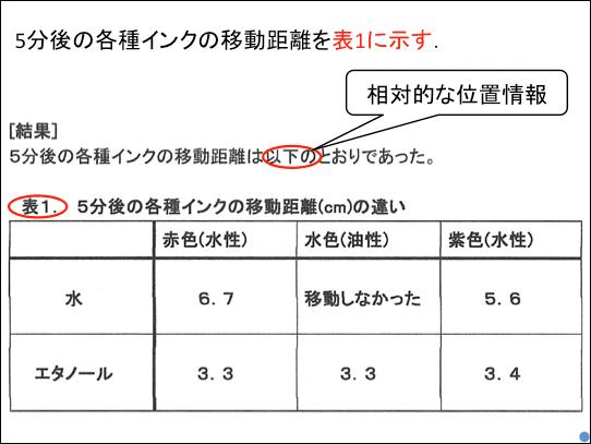 f:id:takahikonojima:20170217174420p:plain