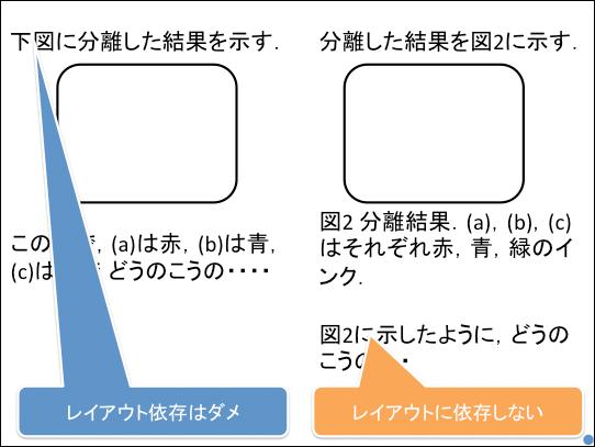 f:id:takahikonojima:20170217174425p:plain