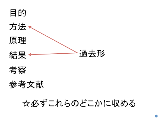 f:id:takahikonojima:20170217174430p:plain