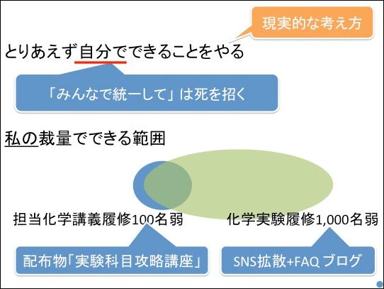 f:id:takahikonojima:20170217174446p:plain