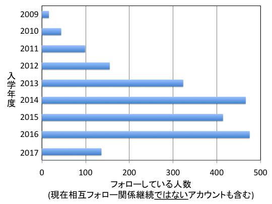 f:id:takahikonojima:20170228164406p:plain