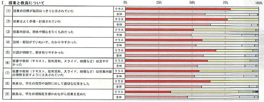 f:id:takahikonojima:20170301165417p:plain