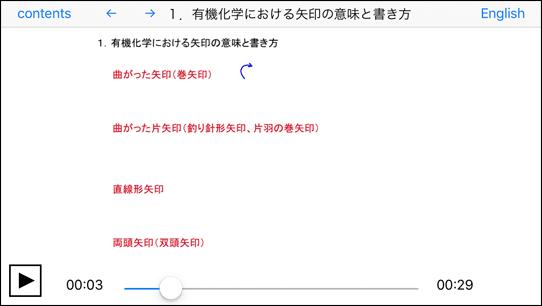 f:id:takahikonojima:20170331212027p:plain