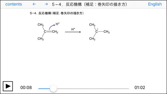 f:id:takahikonojima:20170331212907p:plain