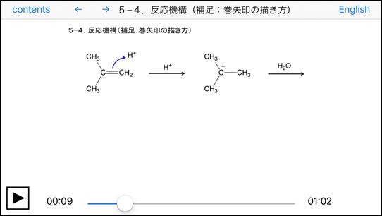 f:id:takahikonojima:20170331212949p:plain
