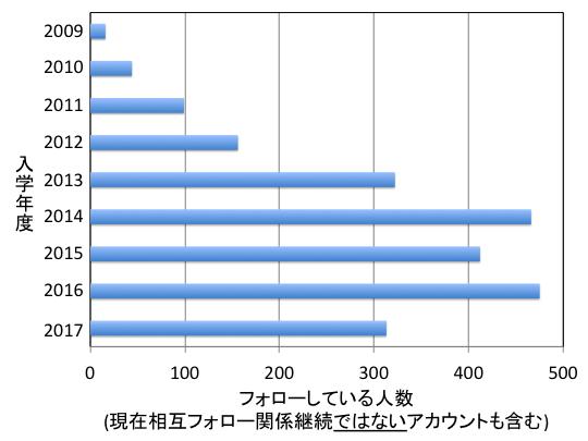 f:id:takahikonojima:20170331225645p:plain