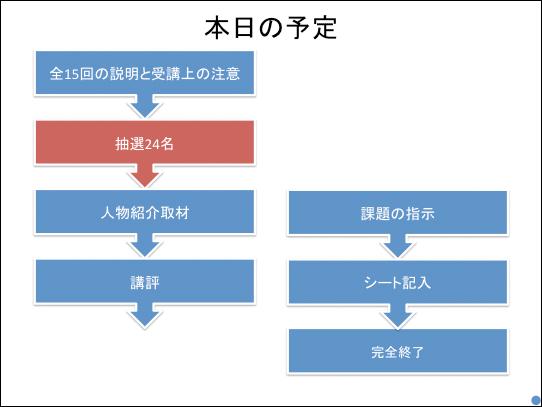f:id:takahikonojima:20170420165451p:plain