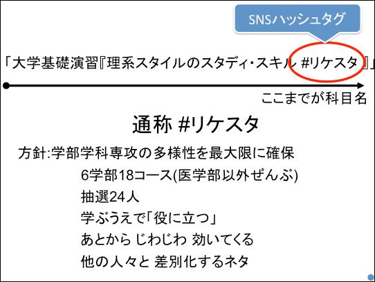 f:id:takahikonojima:20170420165501p:plain