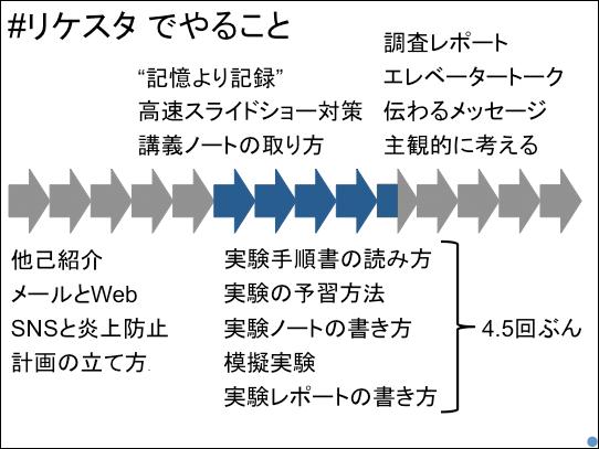 f:id:takahikonojima:20170420165505p:plain