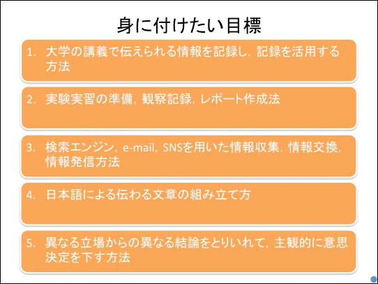 f:id:takahikonojima:20170420165523p:plain