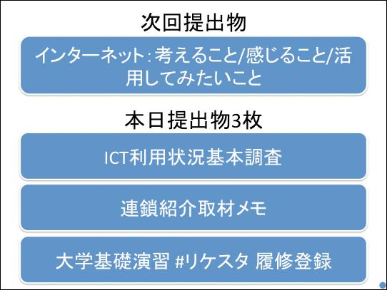 f:id:takahikonojima:20170420165640p:plain