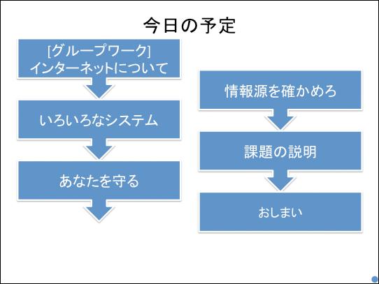 f:id:takahikonojima:20170426170057p:plain