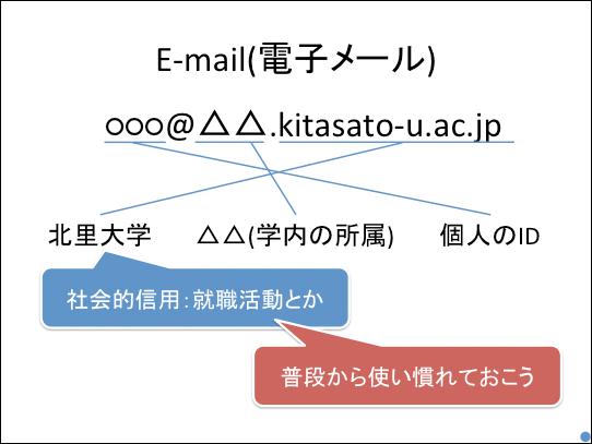 f:id:takahikonojima:20170426170106p:plain