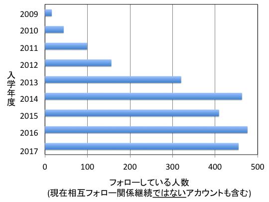 f:id:takahikonojima:20170506102935p:plain