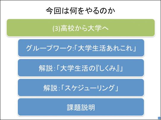 f:id:takahikonojima:20170510151521j:plain