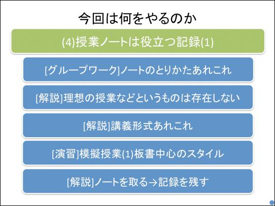 f:id:takahikonojima:20170514182045p:plain