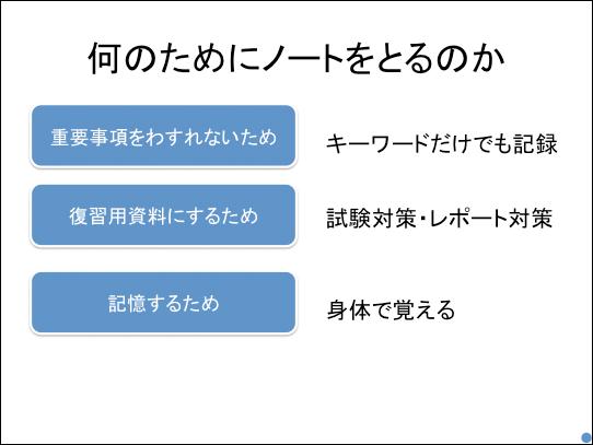 f:id:takahikonojima:20170514182215p:plain