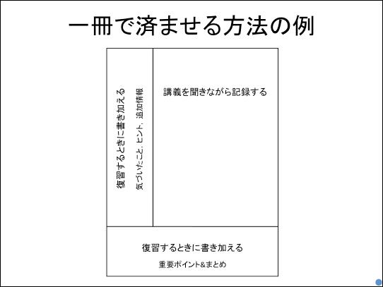 f:id:takahikonojima:20170514182629p:plain