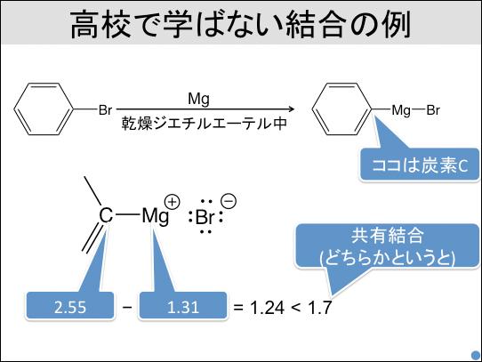f:id:takahikonojima:20170517161159p:plain