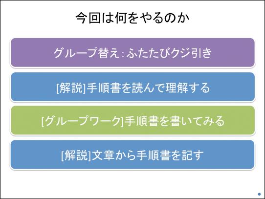 f:id:takahikonojima:20170529152834p:plain